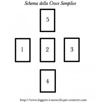 Stesa a 5 carte / Croce Semplice
