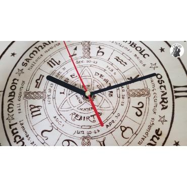Dettaglio orologio Ruota dell'anno
